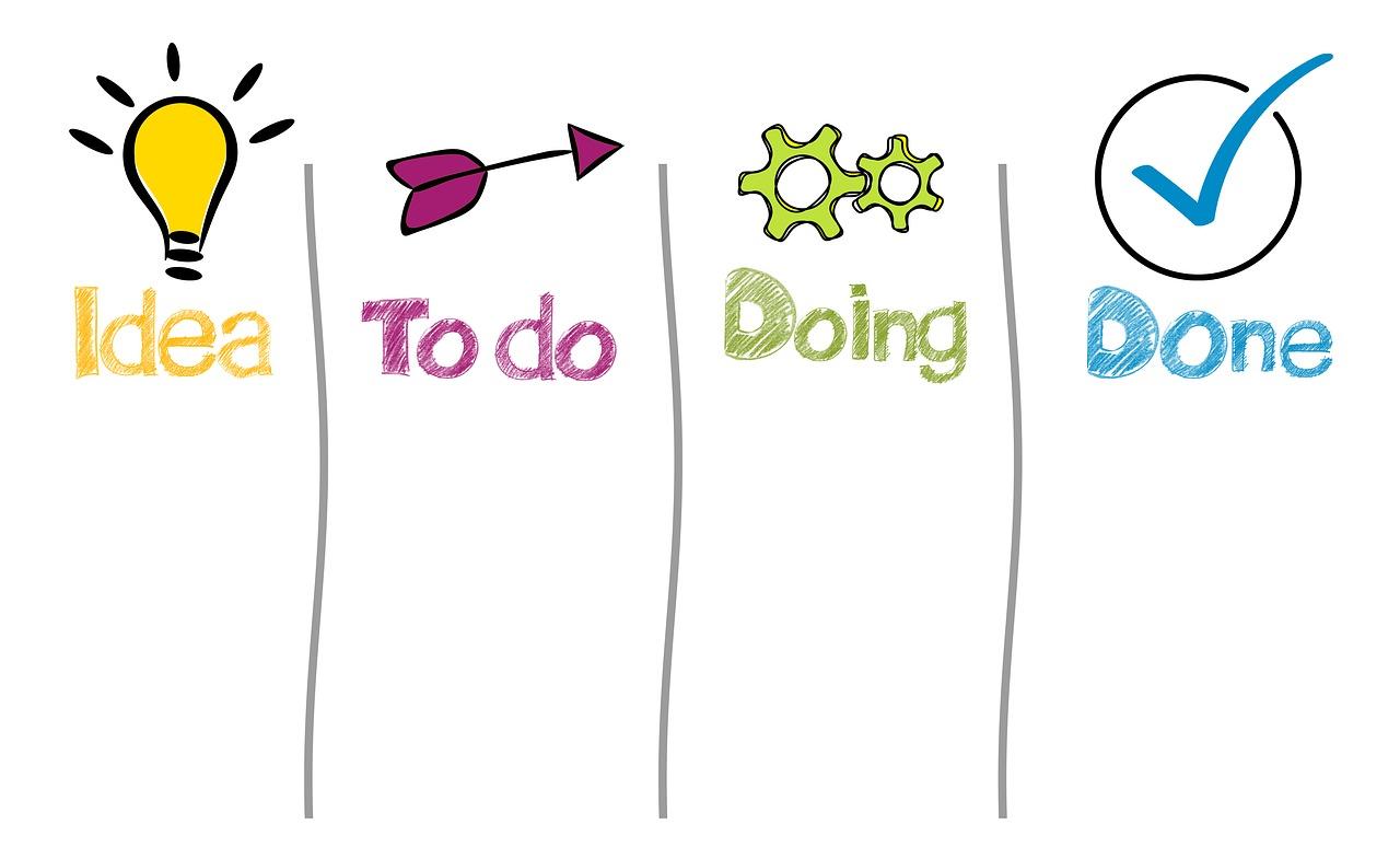 L'organizzazione del proprio lavoro (aziendale e non)