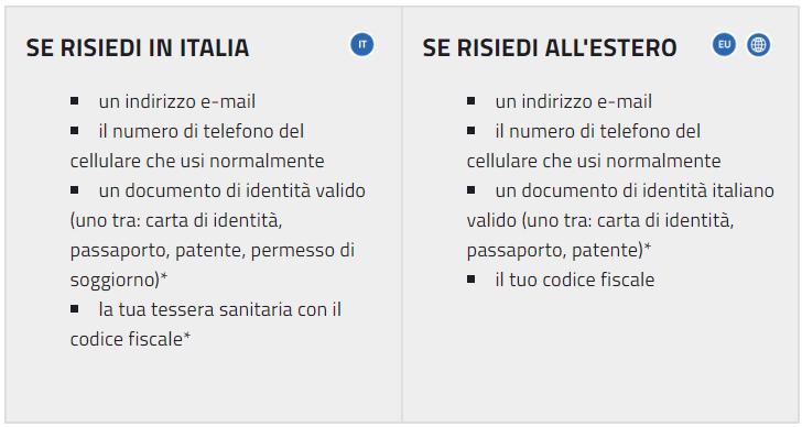 Richiedi SPID - Studio SDS & Associati